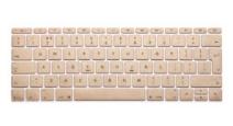Накладки на клавиатуру