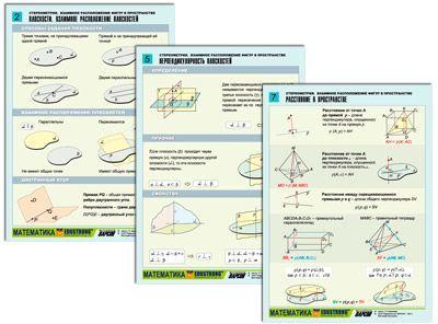 Комплект раздаточных материалов по математике